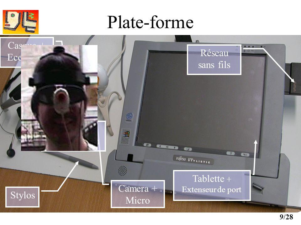 10/28 Plate-forme Position de la caméra / de lutilisateur Angle de vue à travers le casque Orientation de la caméra / de lutilisateur Un objet non vu Un objet vu ou capturé