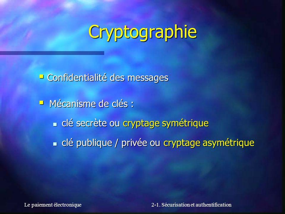 Le paiement électronique2-1. Sécurisation et authentification Cryptographie Mécanisme de clés : Mécanisme de clés : clé secrète ou cryptage symétrique