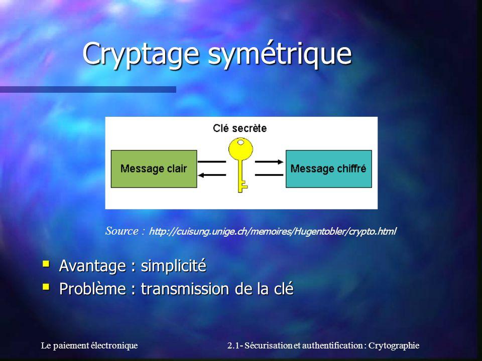 Le paiement électronique2.1- Sécurisation et authentification : Crytographie Cryptage symétrique Avantage : simplicité Avantage : simplicité Problème