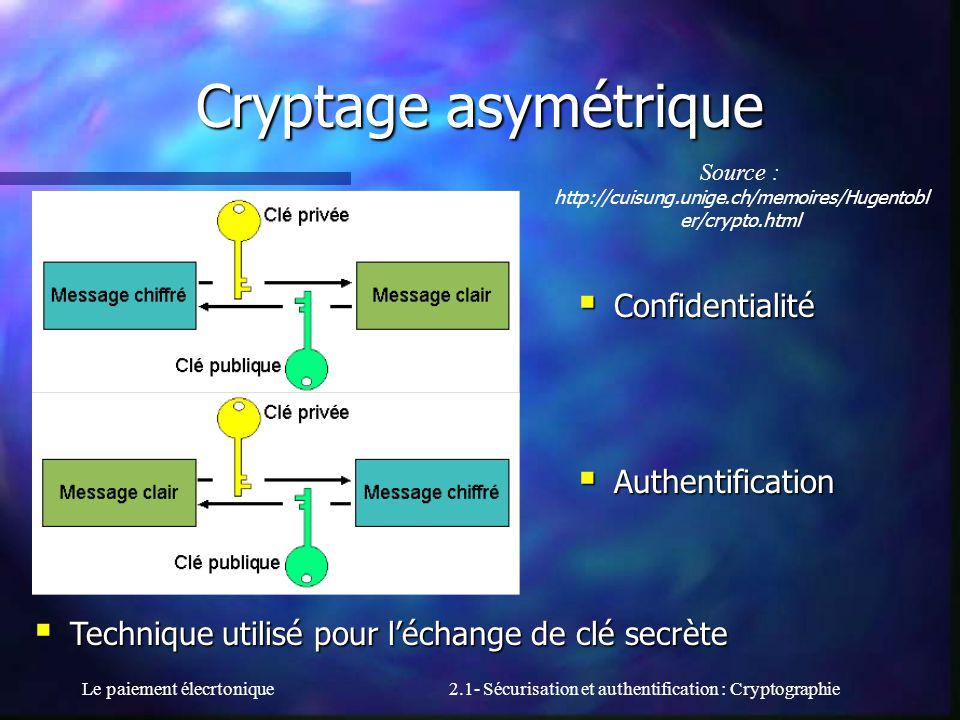 Le paiement élecrtonique2.1- Sécurisation et authentification : Cryptographie Cryptage asymétrique Source : http://cuisung.unige.ch/memoires/Hugentobl