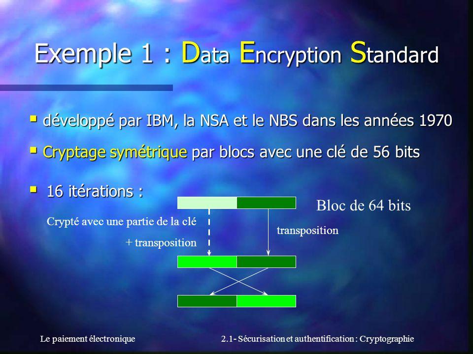 Le paiement électronique2.1- Sécurisation et authentification : Cryptographie Exemple 1 : D ata E ncryption S tandard 16 itérations : 16 itérations :