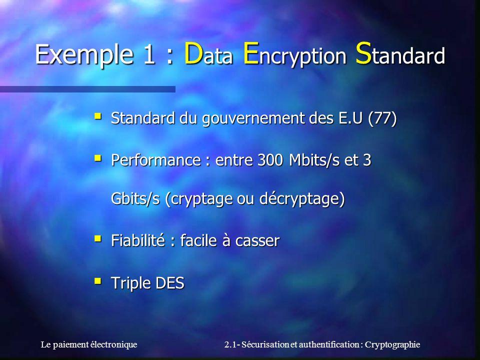 Le paiement électronique2.1- Sécurisation et authentification : Cryptographie Standard du gouvernement des E.U (77) Standard du gouvernement des E.U (