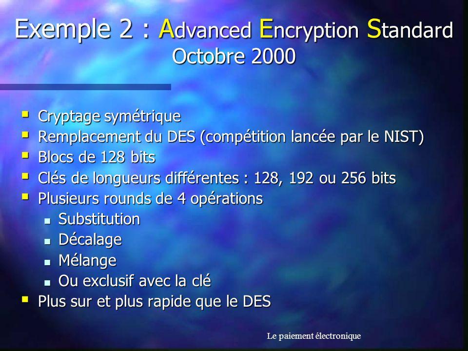 Le paiement électronique Exemple 2 : A dvanced E ncryption S tandard Octobre 2000 Cryptage symétrique Cryptage symétrique Remplacement du DES (compéti