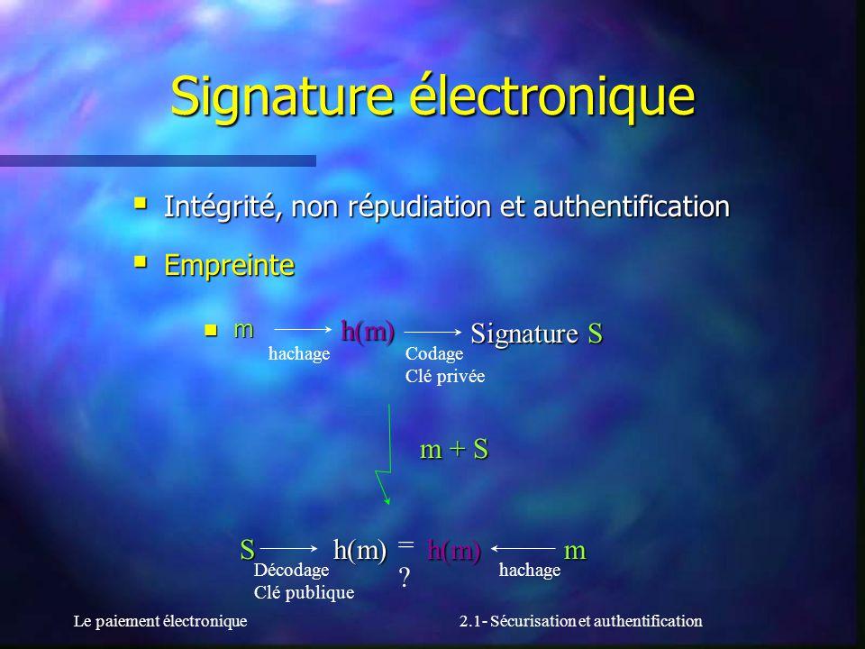 Le paiement électronique2.1- Sécurisation et authentification Signature électronique Intégrité, non répudiation et authentification Intégrité, non rép