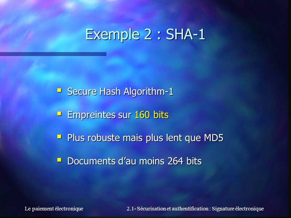 Le paiement électronique2.1- Sécurisation et authentification : Signature électronique Exemple 2 : SHA-1 Secure Hash Algorithm-1 Secure Hash Algorithm