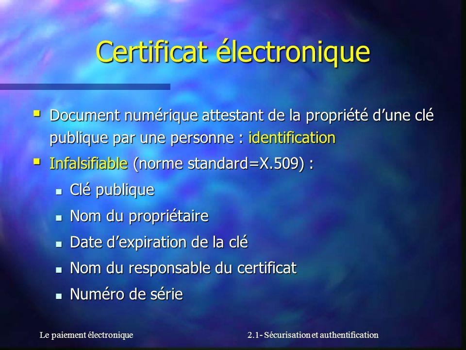 Le paiement électronique2.1- Sécurisation et authentification Certificat électronique Document numérique attestant de la propriété dune clé publique p
