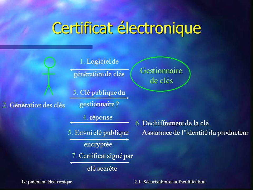 Le paiement électronique2.1- Sécurisation et authentification Gestionnaire de clés 1. Logiciel de génération de clés 2. Génération des clés 3. Clé pub
