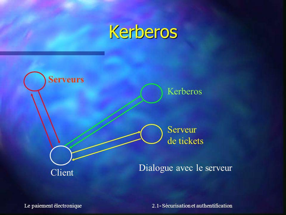 Le paiement électronique2.1- Sécurisation et authentification Kerberos Client Serveurs Kerberos Serveur de tickets Dialogue avec le serveur