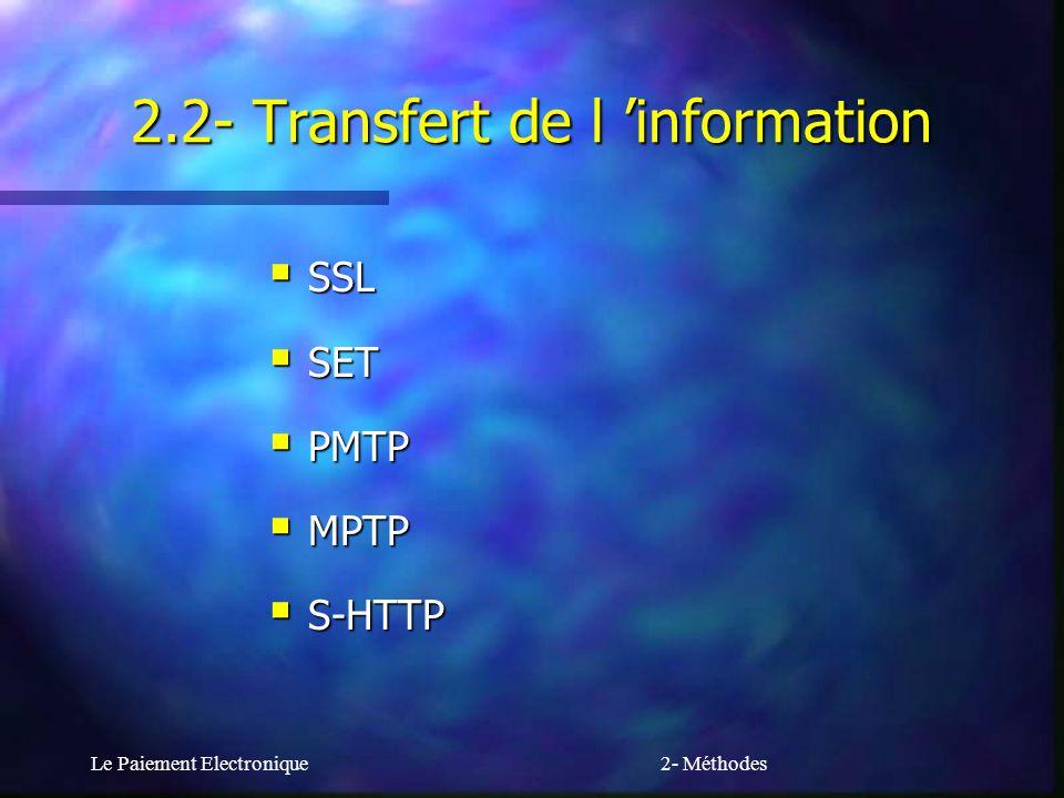Le Paiement Electronique2- Méthodes 2.2- Transfert de l information SSL SSL SET SET PMTP PMTP MPTP MPTP S-HTTP S-HTTP