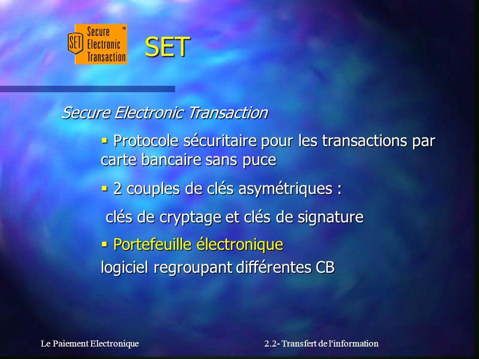 Le Paiement Electronique2.2- Transfert de l'information Secure Electronic Transaction Protocole sécuritaire pour les transactions par carte bancaire s