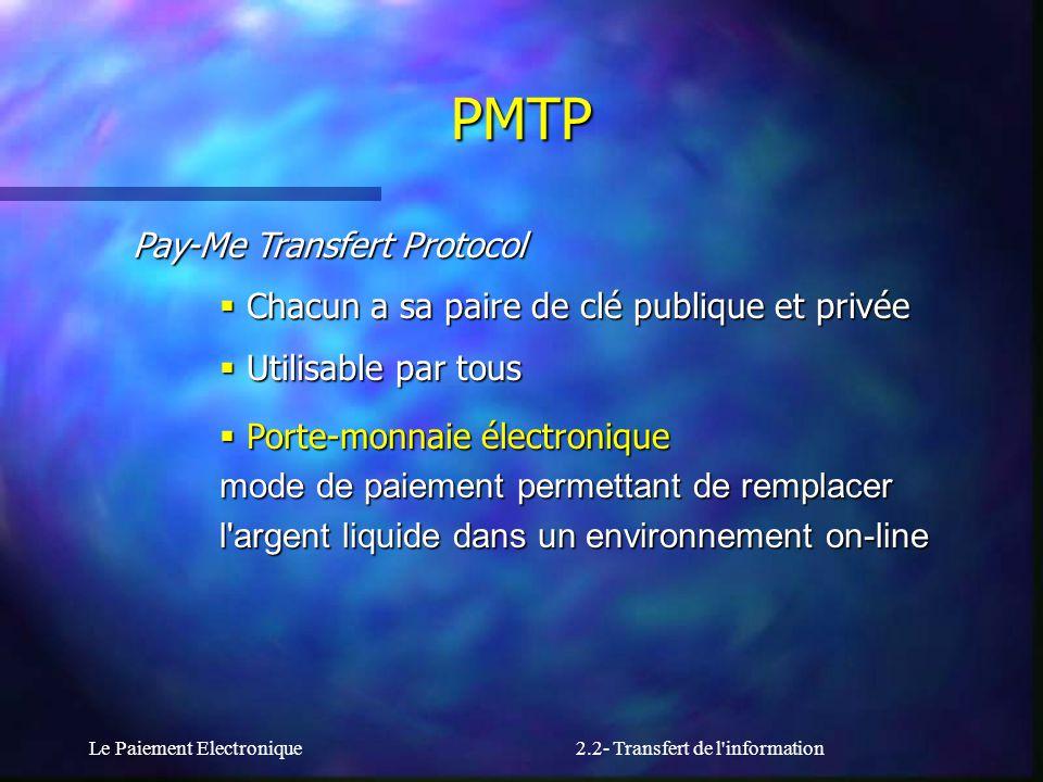 Le Paiement Electronique2.2- Transfert de l'information Pay-Me Transfert Protocol Chacun a sa paire de clé publique et privée Chacun a sa paire de clé