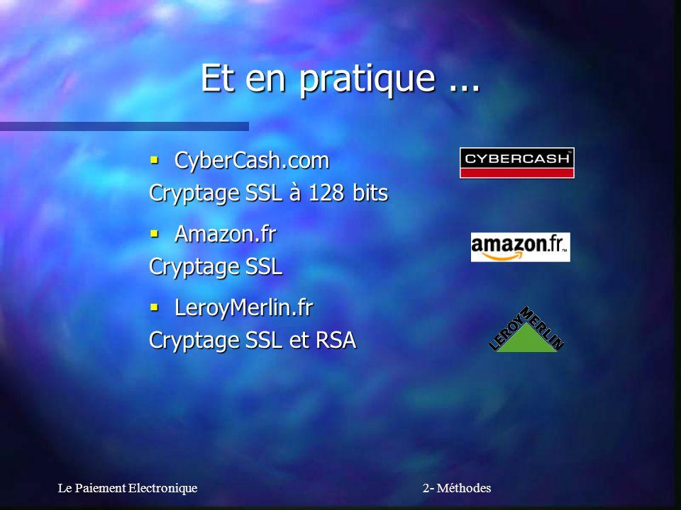 Le Paiement Electronique2- Méthodes CyberCash.com CyberCash.com Cryptage SSL à 128 bits Amazon.fr Amazon.fr Cryptage SSL LeroyMerlin.fr LeroyMerlin.fr