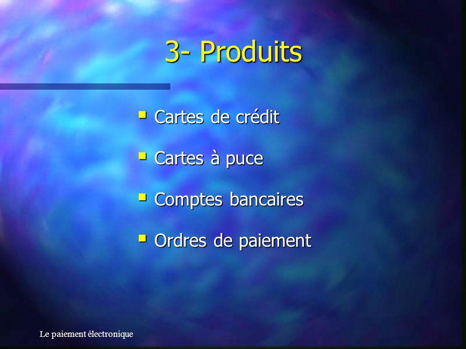 Le paiement électronique 3- Produits Cartes de crédit Cartes de crédit Cartes à puce Cartes à puce Comptes bancaires Comptes bancaires Ordres de paiem