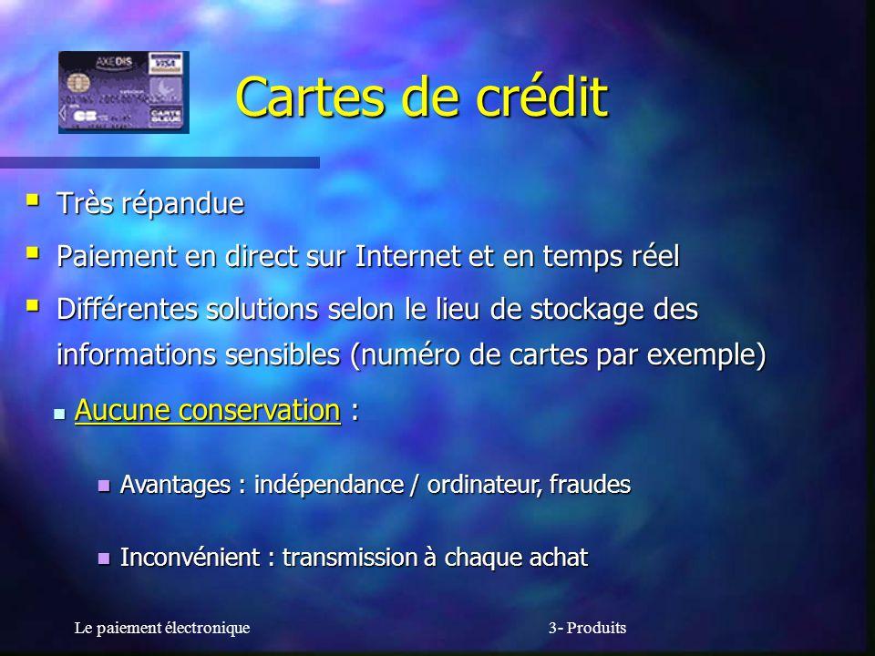 Le paiement électronique3- Produits Cartes de crédit Très répandue Très répandue Paiement en direct sur Internet et en temps réel Paiement en direct s