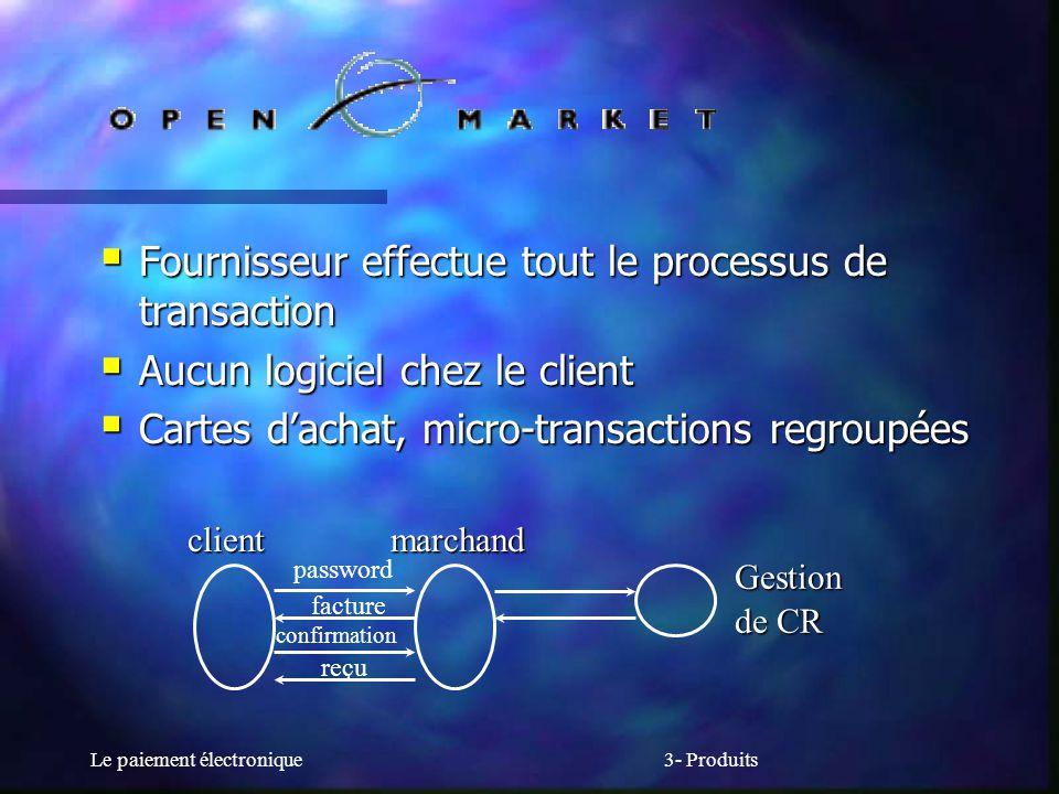 Le paiement électronique3- Produits Fournisseur effectue tout le processus de transaction Fournisseur effectue tout le processus de transaction Aucun