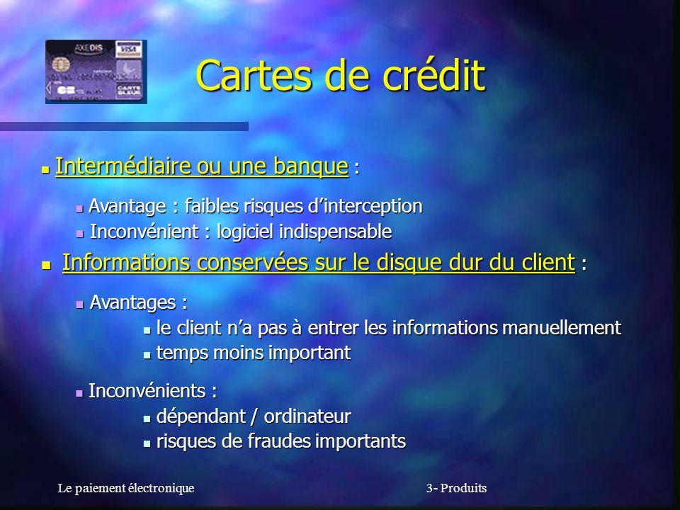 Le paiement électronique3- Produits Cartes de crédit Intermédiaire ou une banque : Intermédiaire ou une banque : Avantage : faibles risques dintercept