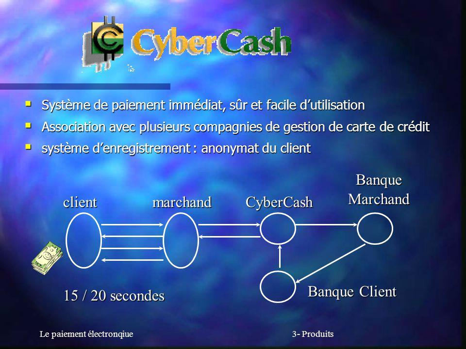Le paiement électronqiue3- Produits Système de paiement immédiat, sûr et facile dutilisation Système de paiement immédiat, sûr et facile dutilisation