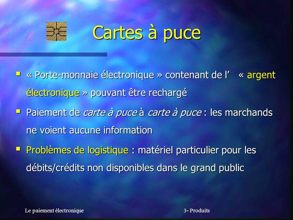 Le paiement électronique3- Produits Cartes à puce « Porte-monnaie électronique » contenant de l « argent électronique » pouvant être rechargé « Porte-