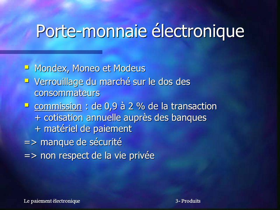 Le paiement électronique3- Produits Porte-monnaie électronique Mondex, Moneo et Modeus Mondex, Moneo et Modeus Verrouillage du marché sur le dos des c