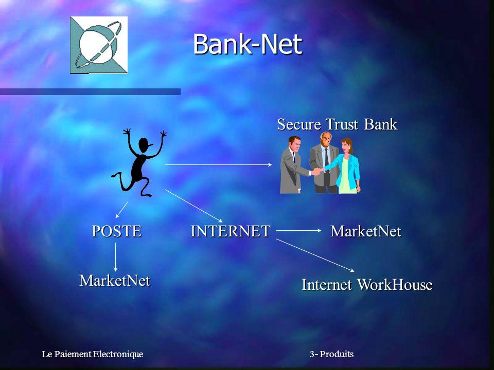 Le Paiement Electronique3- Produits Bank-Net INTERNET Internet WorkHouse MarketNetPOSTE Secure Trust Bank MarketNet