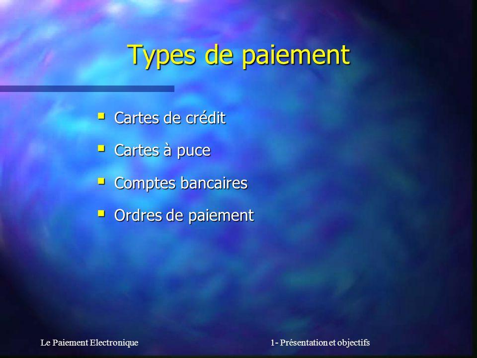 Le Paiement Electronique Plan Introduction 1- Présentation et objectifs 2- Méthodes 3- Produits 4- Législation ConclusionQuestions