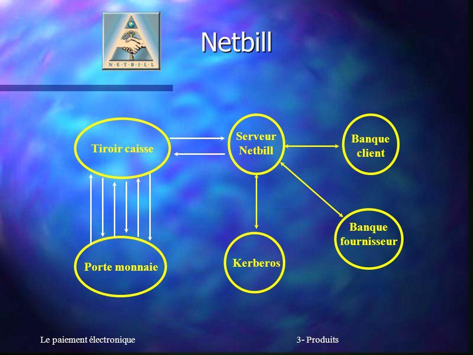 Le paiement électronique3- Produits Netbill Porte monnaie Tiroir caisse Serveur Netbill Kerberos Banque client Banque fournisseur