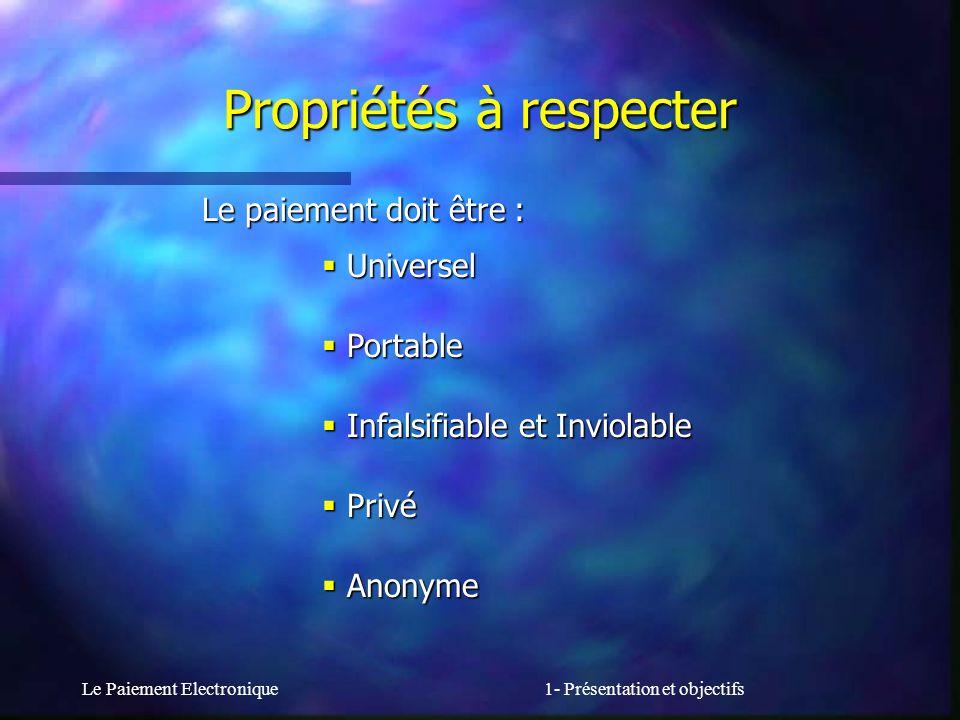 Le Paiement Electronique1- Présentation et objectifs Le paiement doit être : Universel Universel Portable Portable Infalsifiable et Inviolable Infalsi