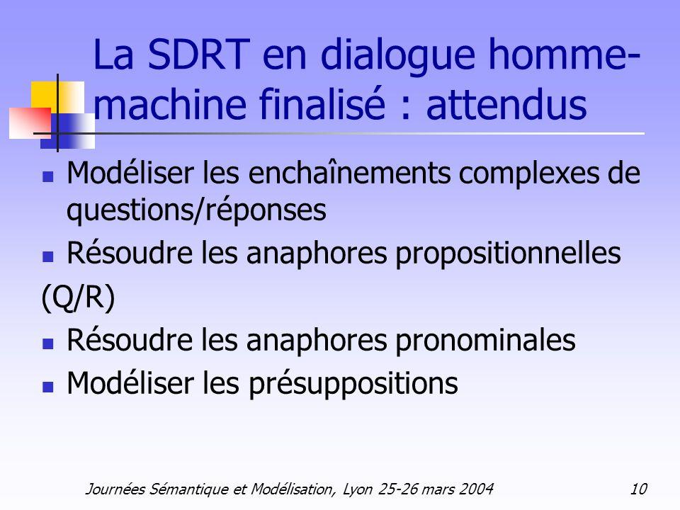 Journées Sémantique et Modélisation, Lyon 25-26 mars 2004 10 La SDRT en dialogue homme- machine finalisé : attendus Modéliser les enchaînements comple