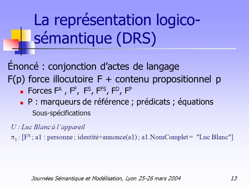 Journées Sémantique et Modélisation, Lyon 25-26 mars 2004 13 La représentation logico- sémantique (DRS) Énoncé : conjonction dactes de langage F(p) fo