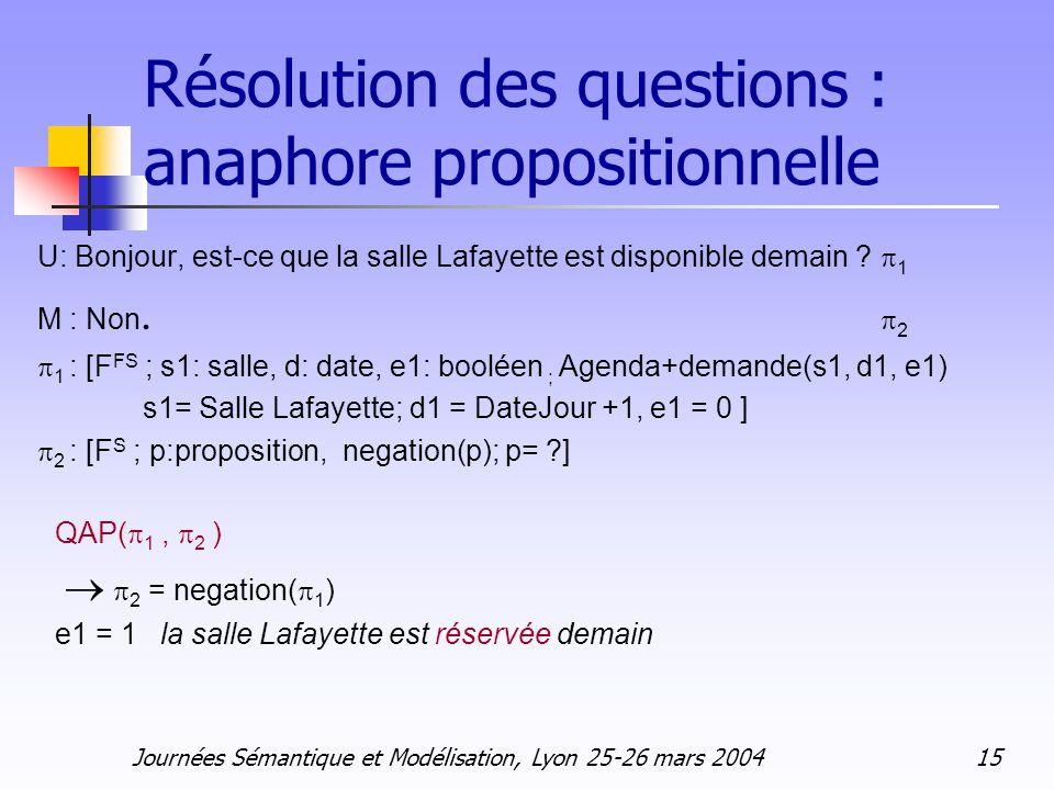 Journées Sémantique et Modélisation, Lyon 25-26 mars 2004 15 Résolution des questions : anaphore propositionnelle U: Bonjour, est-ce que la salle Lafa