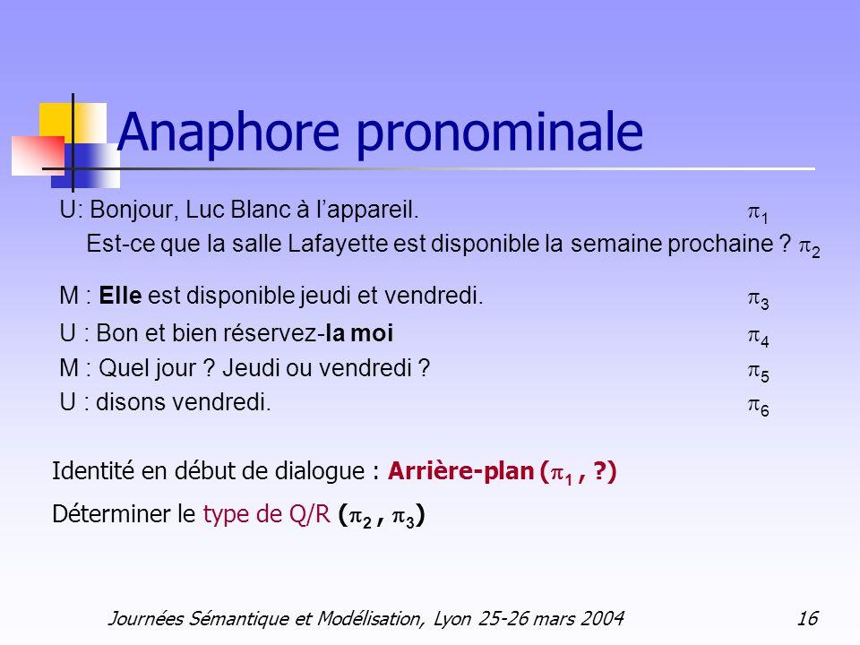 Journées Sémantique et Modélisation, Lyon 25-26 mars 2004 16 Anaphore pronominale U: Bonjour, Luc Blanc à lappareil. 1 Est-ce que la salle Lafayette e