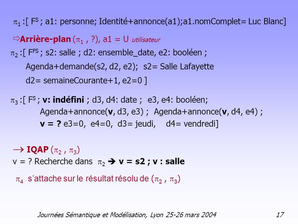 1 :[ F S ; a1: personne; Identité+annonce(a1);a1.nomComplet= Luc Blanc] Arrière-plan ( 1, ?), a1 = U utilisateur 2 :[ F FS ; s2: salle ; d2: ensemble_
