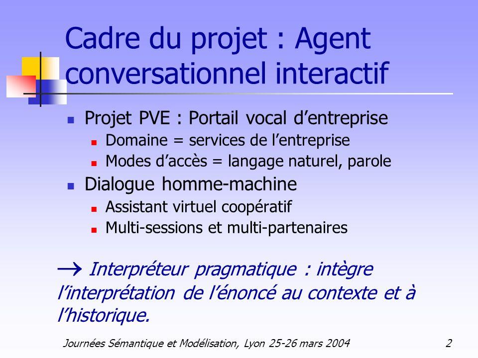 Journées Sémantique et Modélisation, Lyon 25-26 mars 2004 2 Cadre du projet : Agent conversationnel interactif Projet PVE : Portail vocal dentreprise