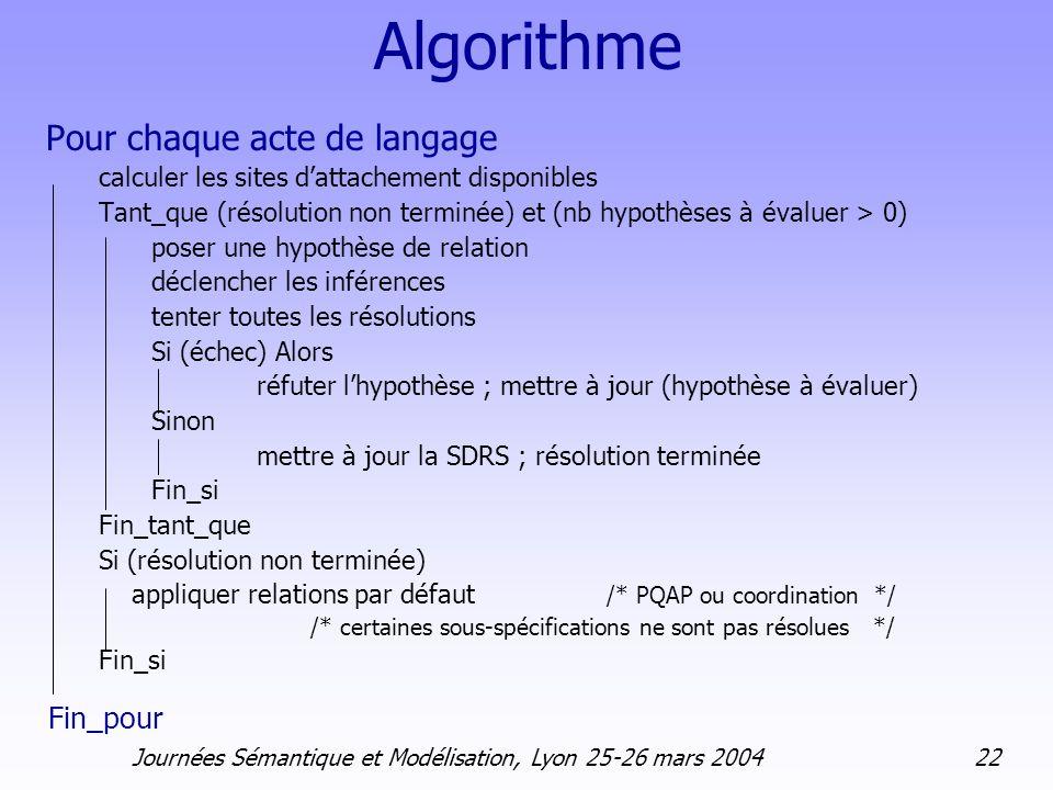 Algorithme Pour chaque acte de langage calculer les sites dattachement disponibles Tant_que (résolution non terminée) et (nb hypothèses à évaluer > 0)