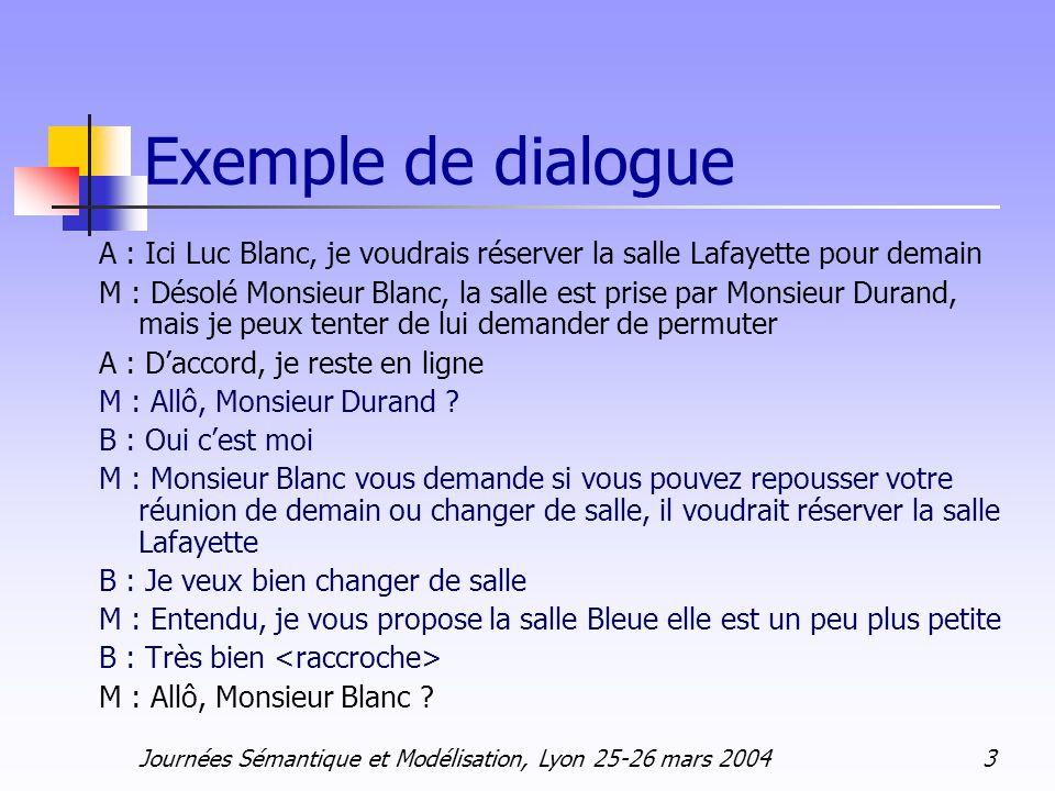Journées Sémantique et Modélisation, Lyon 25-26 mars 2004 14 Règles dinférence QAP( 1, 2 ) Règles de déclenchement F FS ( 1 ), F S ( 2 ) Topique ( 1 ) = topique ( 2 ) SatQR (K 1,K 2 ) Conditions de satisfaction Q/R : K 1 : .