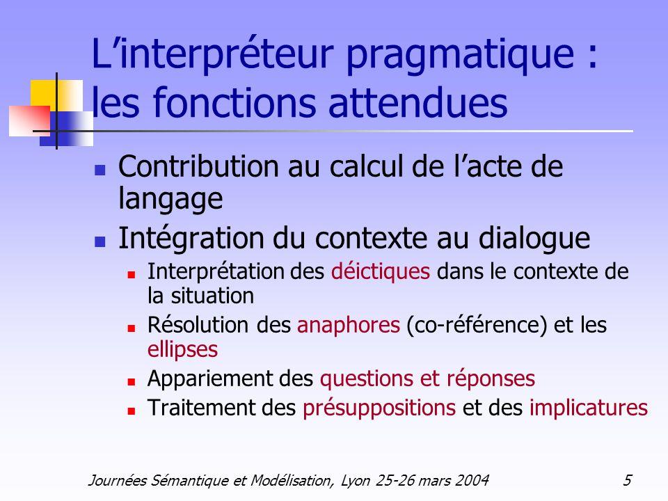 Journées Sémantique et Modélisation, Lyon 25-26 mars 2004 5 Linterpréteur pragmatique : les fonctions attendues Contribution au calcul de lacte de lan