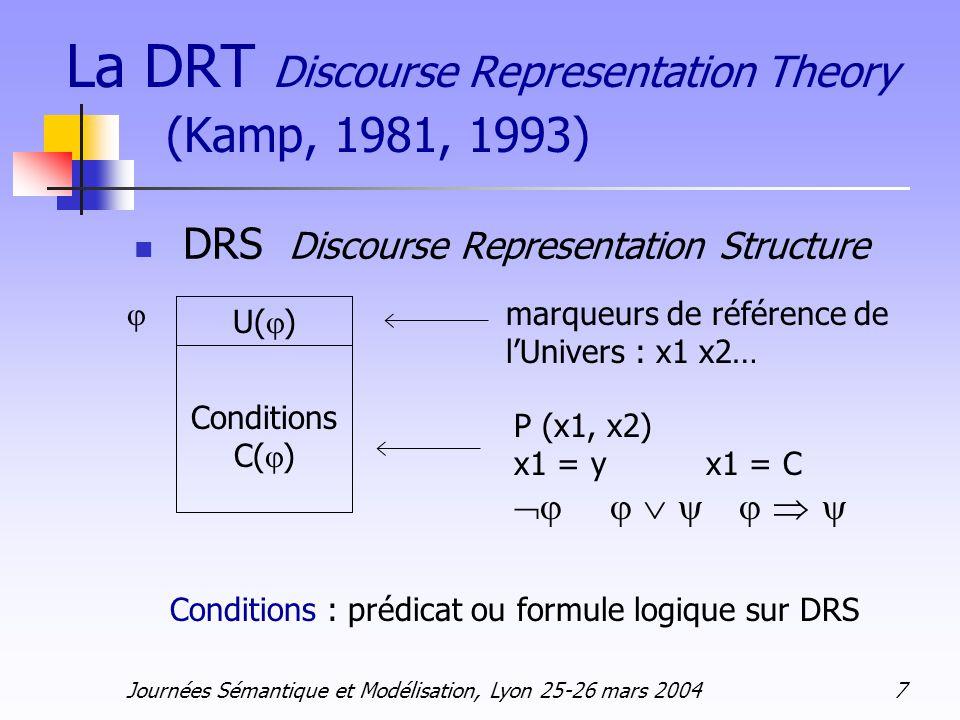 Journées Sémantique et Modélisation, Lyon 25-26 mars 2004 8 La SDRT (2) Segmented Discourse Representation Theory SDRS Segmented Discourse Representation Structure U Conditions Accessibilité des référents R ( 1, n ) : n et ses sous-DRS accèdent aux référents -DRS- accessibles- de 1 Référents discursifs dactes de langage : étiquettes de DRS ou SDRS 1 n Formule : K ou Relations de discours entre segments R ( 1, n ) 0