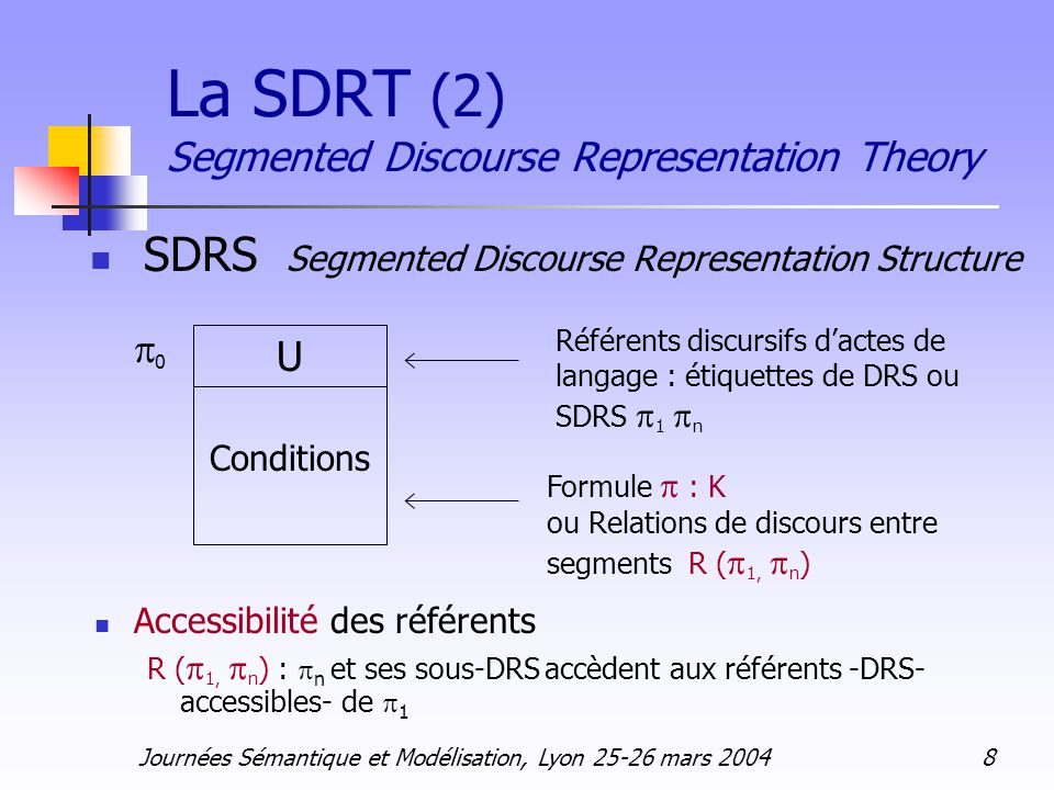 Journées Sémantique et Modélisation, Lyon 25-26 mars 2004 8 La SDRT (2) Segmented Discourse Representation Theory SDRS Segmented Discourse Representat
