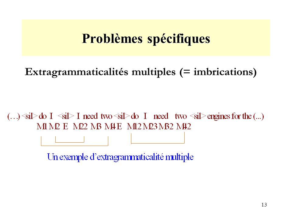 13 Problèmes spécifiques Extragrammaticalités multiples (= imbrications)