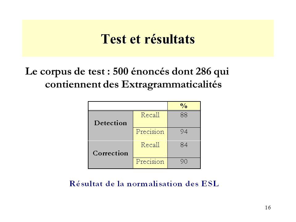 16 Test et résultats Le corpus de test : 500 énoncés dont 286 qui contiennent des Extragrammaticalités