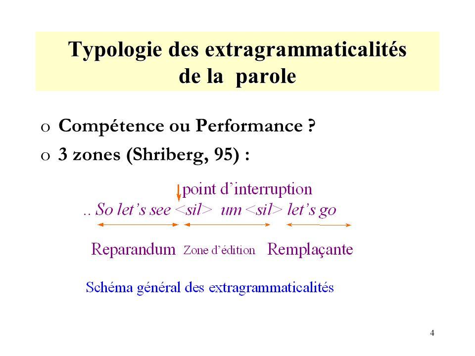 4 Typologie des extragrammaticalités de la parole oCompétence ou Performance .