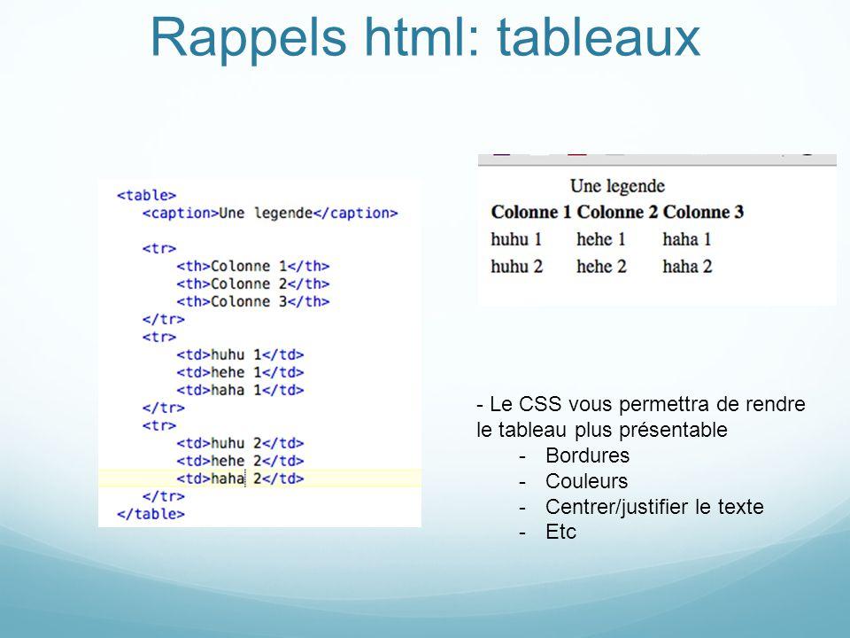 Rappels html: tableaux - Le CSS vous permettra de rendre le tableau plus présentable -Bordures -Couleurs -Centrer/justifier le texte -Etc