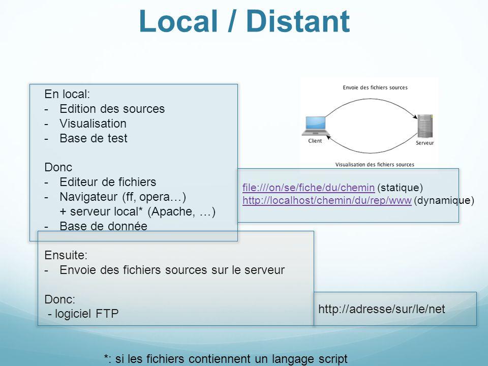 Local / Distant En local: -Edition des sources -Visualisation -Base de test Donc -Editeur de fichiers -Navigateur (ff, opera…) + serveur local* (Apach