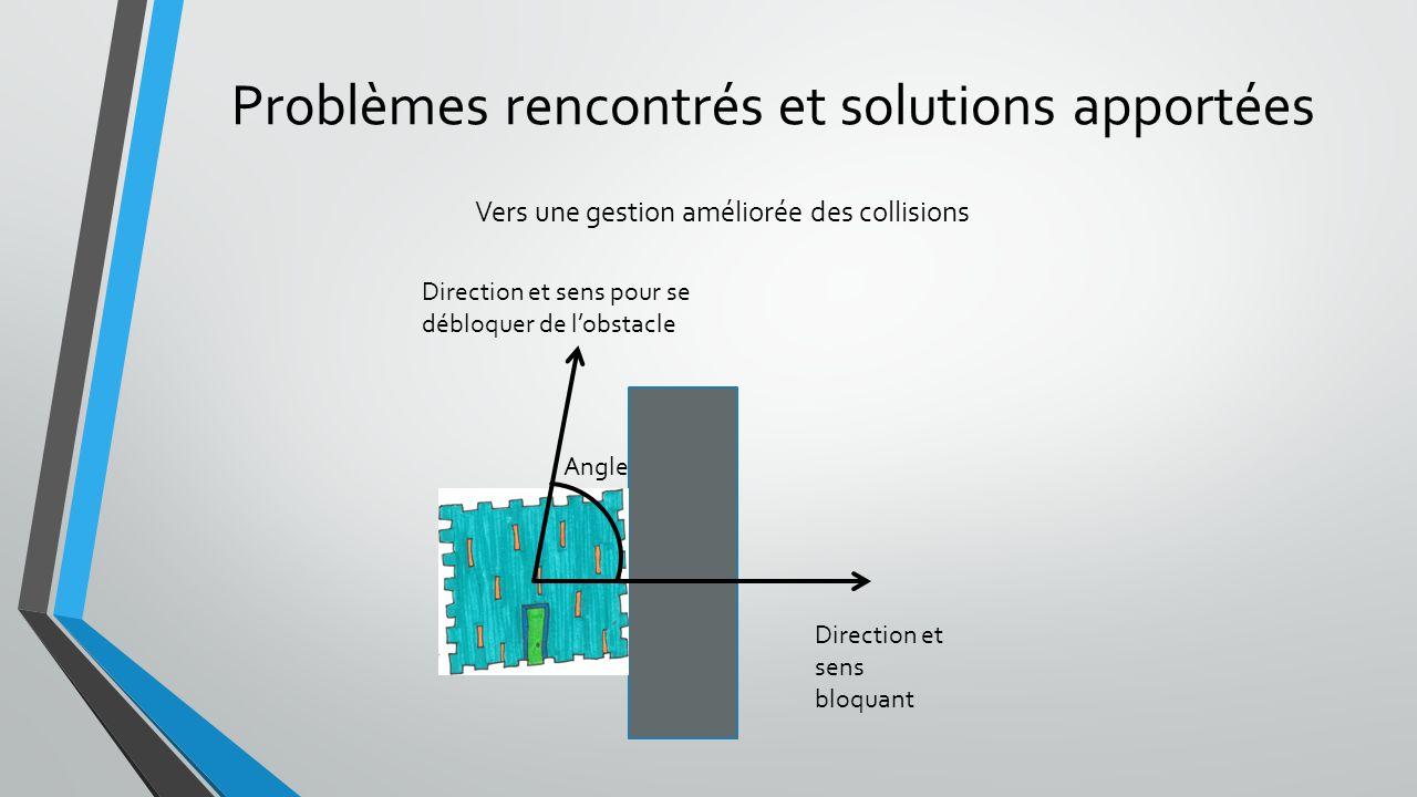 Angle Direction et sens bloquant Direction et sens pour se débloquer de lobstacle Problèmes rencontrés et solutions apportées Vers une gestion amélior
