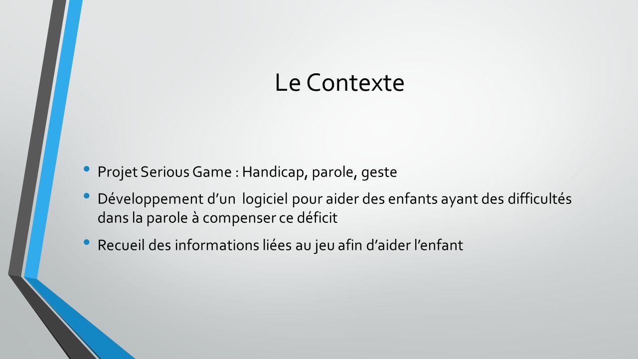 Le Contexte Projet Serious Game : Handicap, parole, geste Développement dun logiciel pour aider des enfants ayant des difficultés dans la parole à com