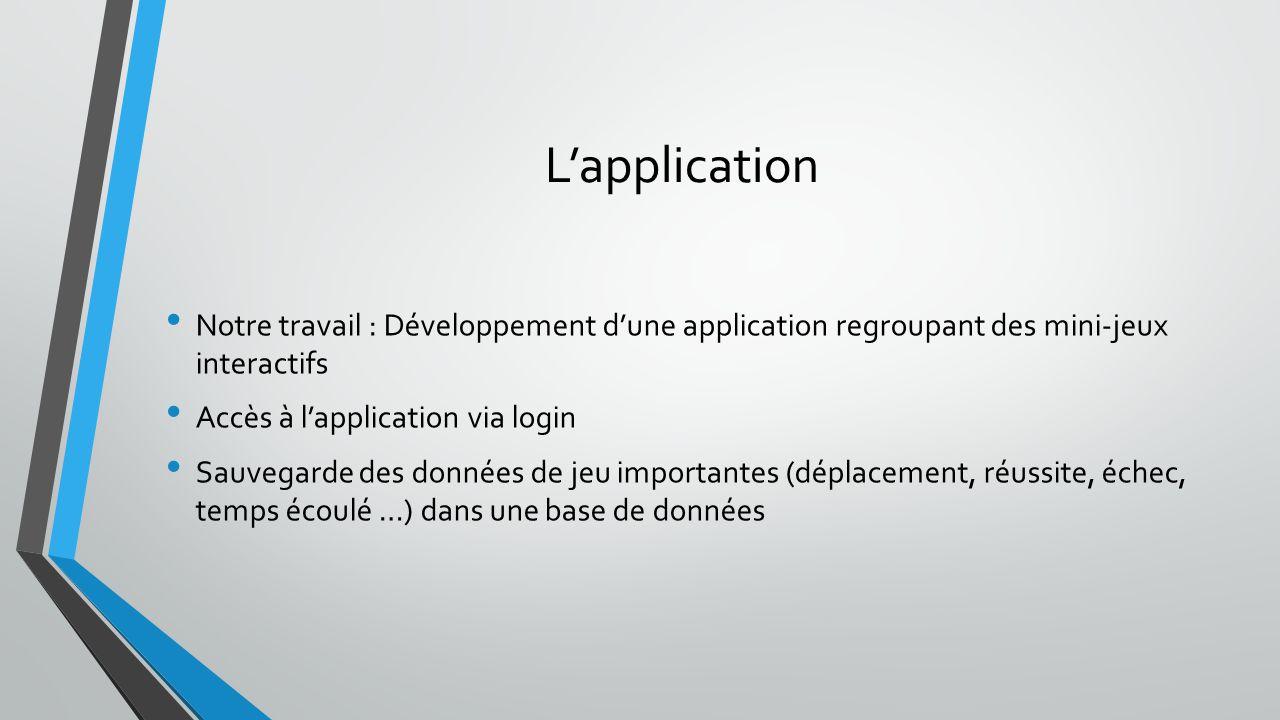 Lapplication Notre travail : Développement dune application regroupant des mini-jeux interactifs Accès à lapplication via login Sauvegarde des données