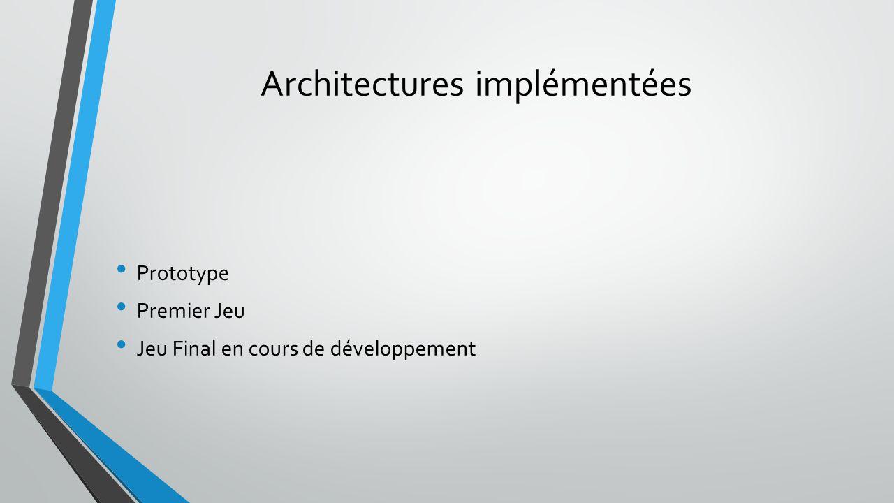 Architectures implémentées Prototype Premier Jeu Jeu Final en cours de développement