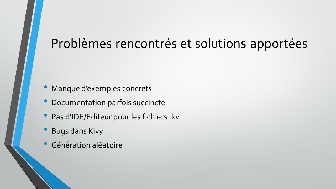 Problèmes rencontrés et solutions apportées Manque dexemples concrets Documentation parfois succincte Pas dIDE/Editeur pour les fichiers.kv Bugs dans