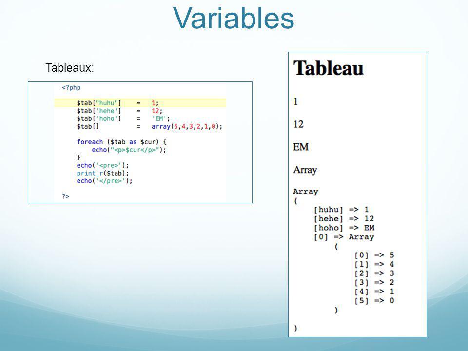 Variables Tableaux: