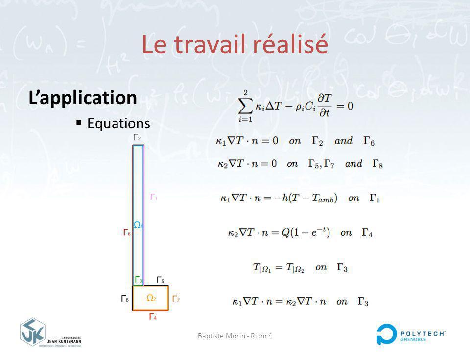 Baptiste Morin - Ricm 4 Le travail réalisé Lapplication Equations